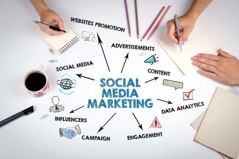 Reklama w social mediach, czy i dlaczego warto korzystać z reklamy w mediach społecznościowych?